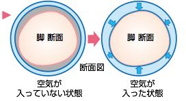 断面図メドマー使用断面図 2014-08-26 14.32.00.png
